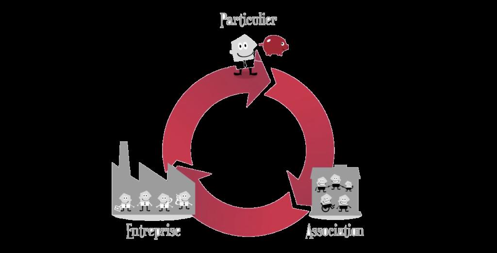 Tookets-monaie-associative-explication2-spacejunk