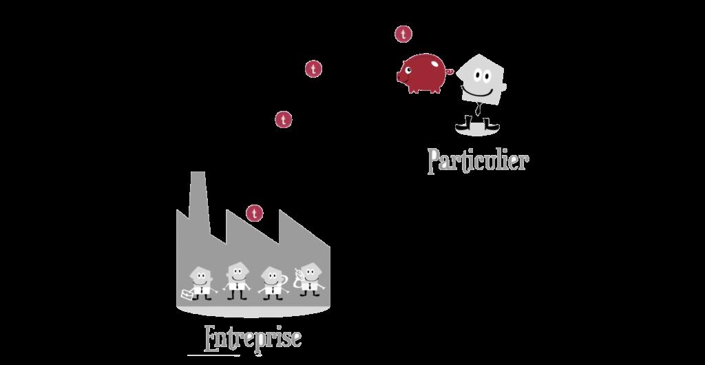 Tookets-monaie-associative-transfert-spacejunk